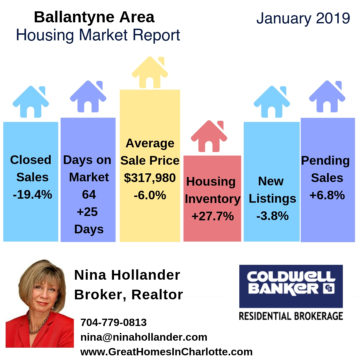 Ballantyne Housing Report January 2019