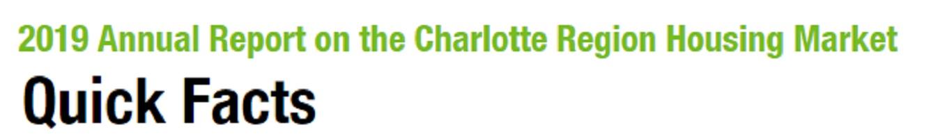 Charlotte Region 2019 Housing Market Quick Facts