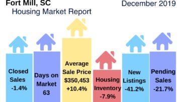 Fort Mill Home Sales Highlights December 2019