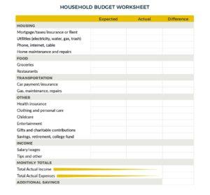 Household Budget Worksheet