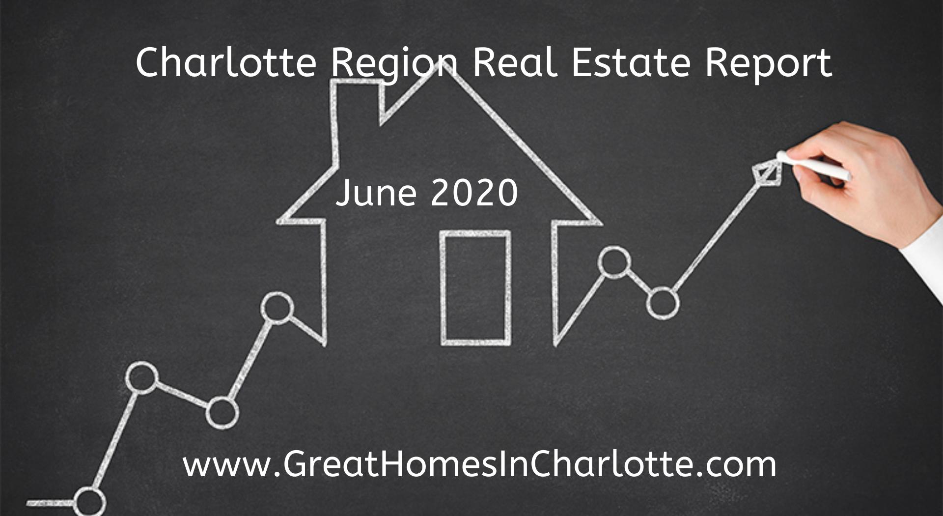 Charlotte Region Real Estate Report: June 2020
