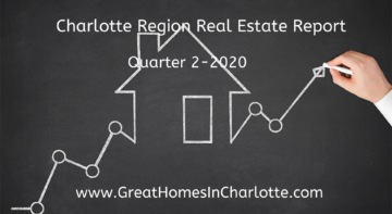 Charlotte Region Real Estate Update: Q2-2020