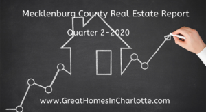 Mecklenburg County, NC Real Estate Report: Qtr 2-2020