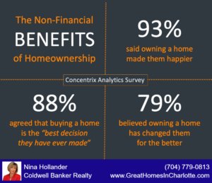 Homeowners are happier than renters