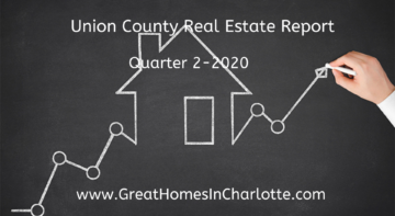 Union County NC Real Estate Update Q2-2020