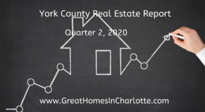 York County Real Estate Update Qtr 2-2020