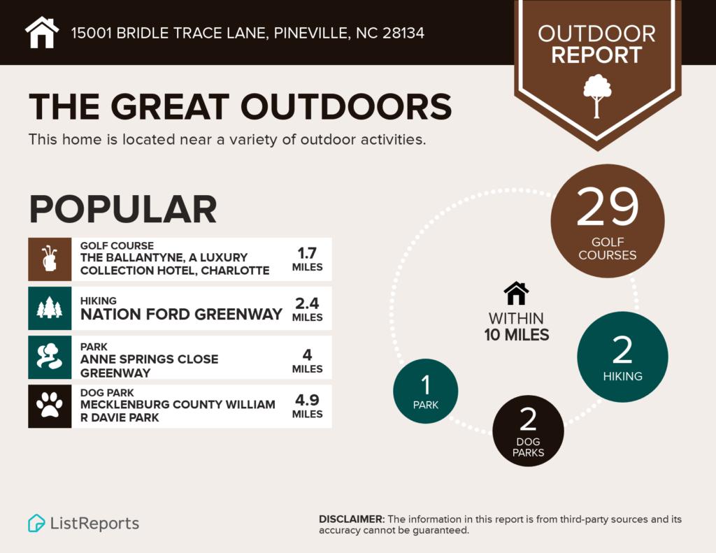 Lots of outdoor activities in Pineville