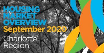 Charlotte Region Housing Update For September 2020
