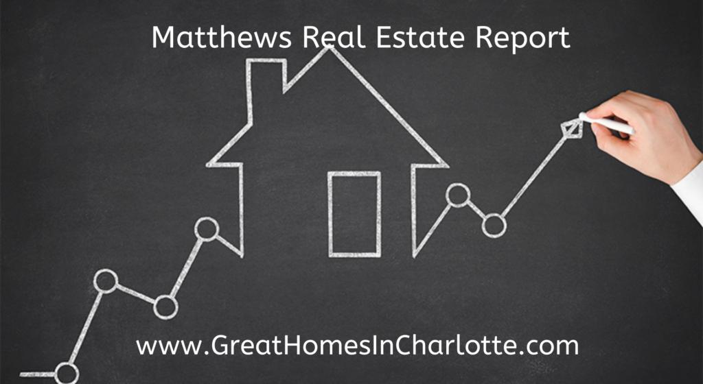 Matthews (28105 Zip Code) Real Estate Report
