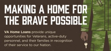 VA home loans make a home for american veterans possible