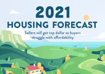 2021 Housing Market Forecast