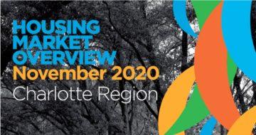 Charlotte Region Housing Market Snapshot November 2020
