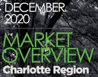Charlotte Region Real Estate Report: December 2020