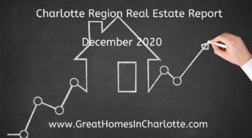 Charlotte Region Housing Market Update
