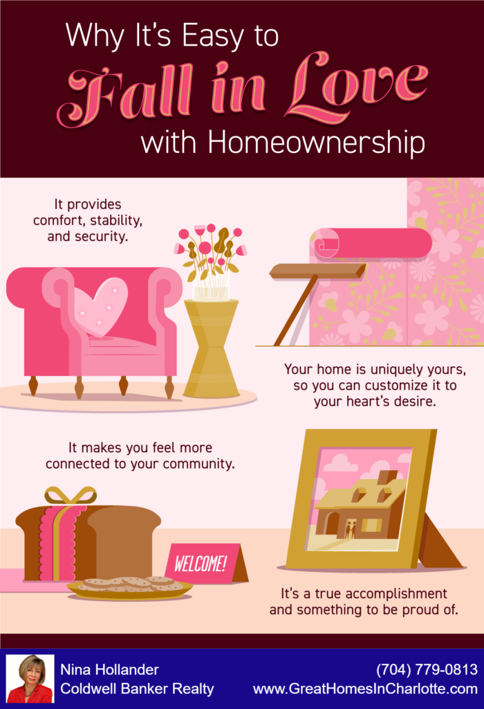Falling In Love With Homeownership Is Easy