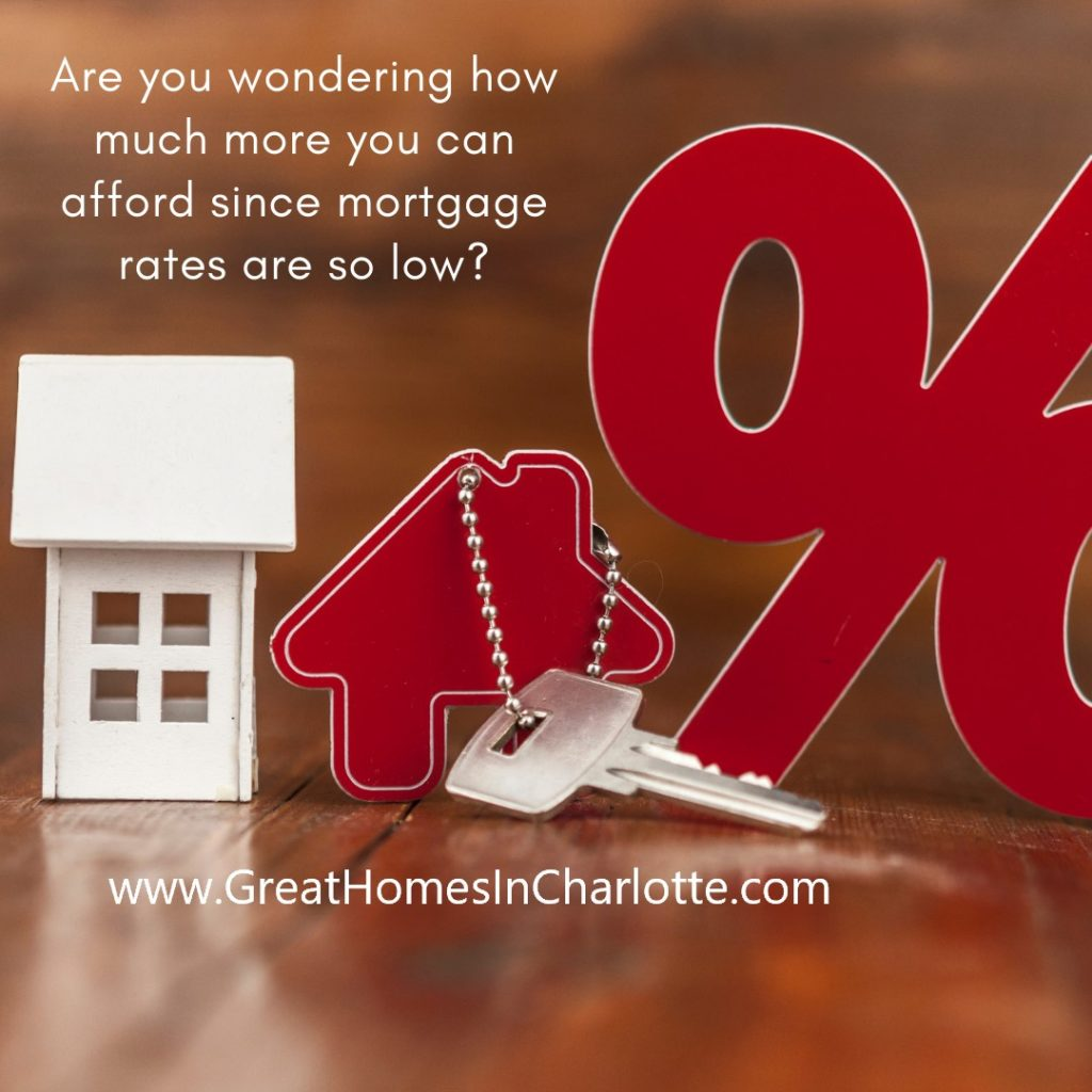Wondering how much home you can afford?
