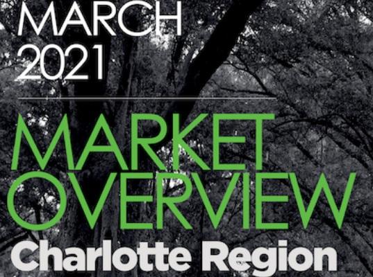 Charlotte Region Real Estate Report: March 2021