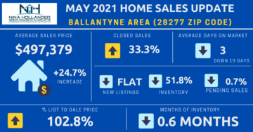 Ballantyne/28277 Zip Code Housing Market Snapshot May 2021