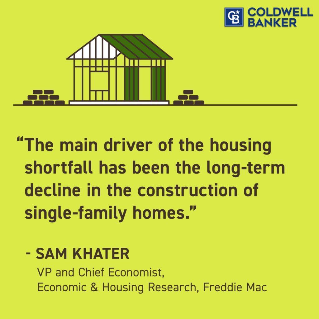 New construction needed to alleviate housing shortfall