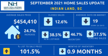 Indian Land/29707 Zip Code Real Estate Report September 2021